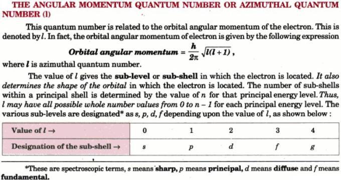4 Angular Momentum Quantum Number Azimuthal