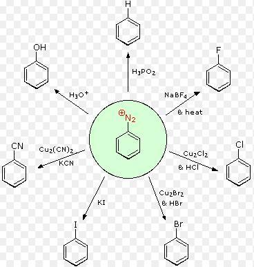4 Benzenediazonium chloride reactions