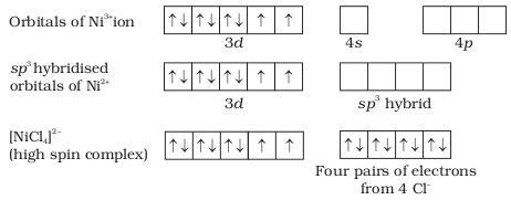 4 Ni 3+ ion electron configuration