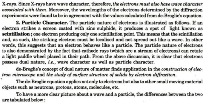 4 Verification of Particle character of electron