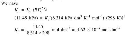 4b Kp of the reaction was found to be
