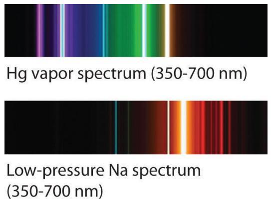 5 Hg Vapor spectrum