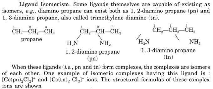 5 Ligand isomerism