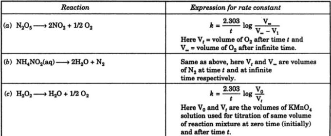 5 Reaction Expression for rate constant