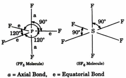5 SF6 or PF6 has 2 different bond lengths