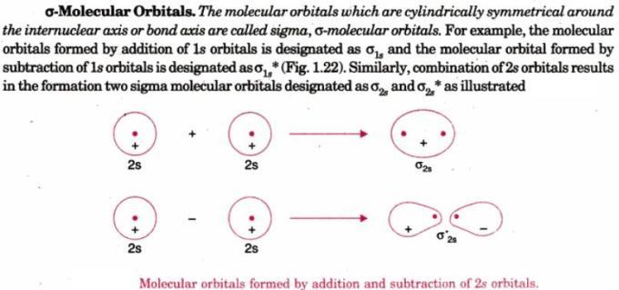 5 Sigma Molecular orbitals