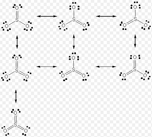 5 SO3 resonance structure