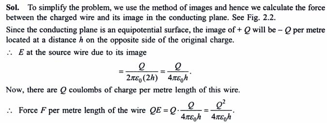 50c Reflection method of solving electrostatic force