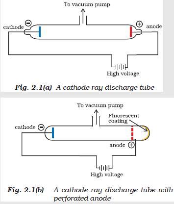 51 Fig 2.1 ( b ) Cathode ray tube