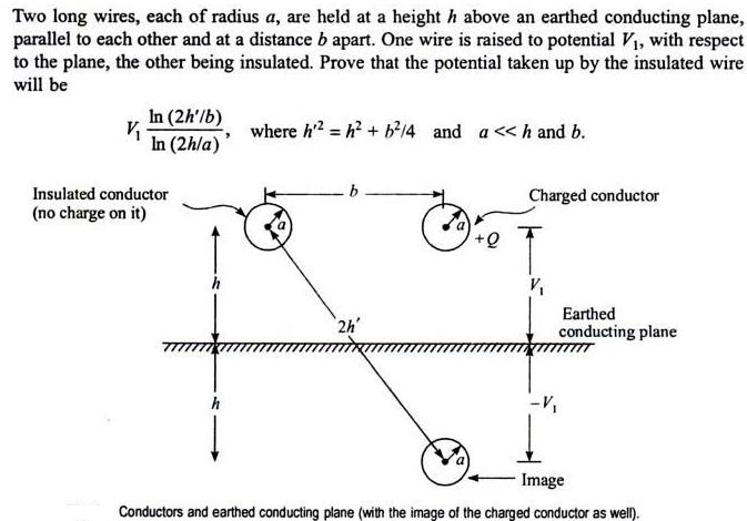 51a1 Reflection method of solving electrostatics force