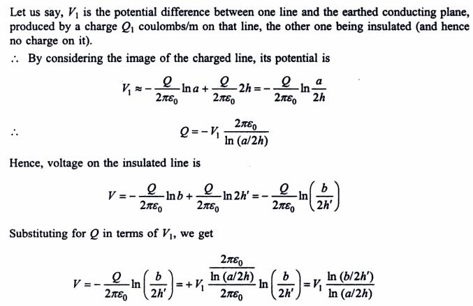 51a2 Reflection method of solving electrostatics force