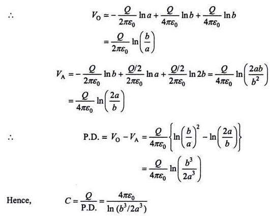 51b3 Image method of solving Electrostatic force problem