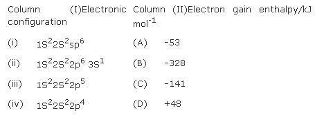 51c Column enthalpy gain