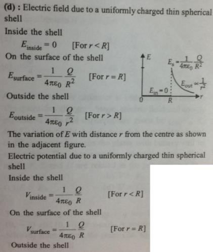 53 Electrostatics Charge shell Capacitance SKMClasses IIT JEE subhashish