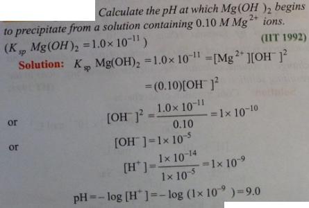 54 Ionic equilibrium dissociation constant