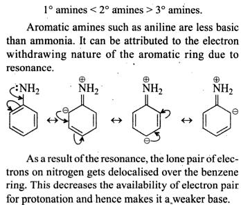 54a Relative Basic strength of Amines