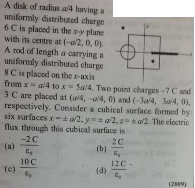 55 Electrostatics Charge shell Capacitance SKMClasses IIT JEE subhashish