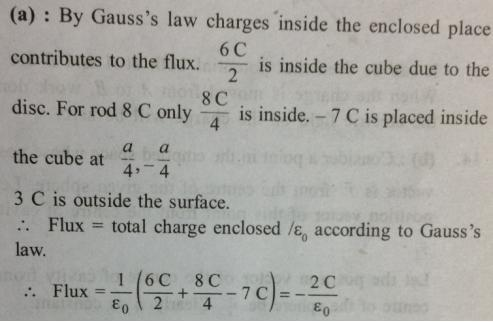 57 Electrostatics Charge shell Capacitance SKMClasses IIT JEE subhashish