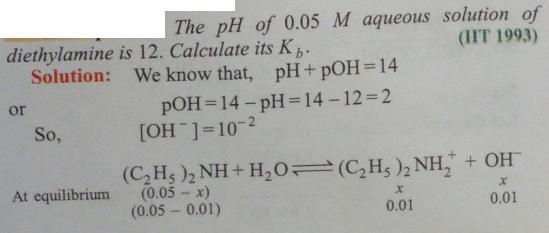 58 Ionic equilibrium dissociation constant