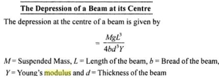 5a The depression of a Beam at its Centre
