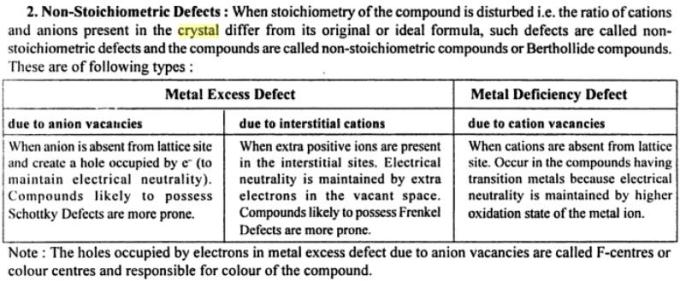 5b Atomic Imperfection non stoichiometric defects