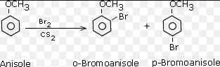6 Bromination of Anisole