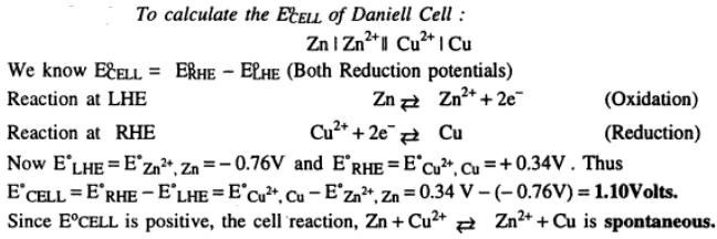 6 Calculate the Ecell of Zn Cu Daniell cell