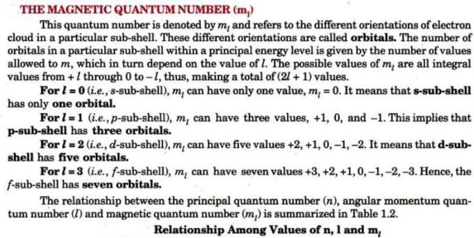 6 Magnetic Quantum Number