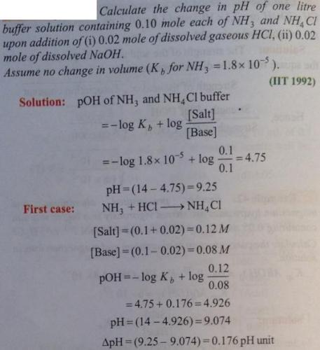 62 Ionic equilibrium dissociation constant