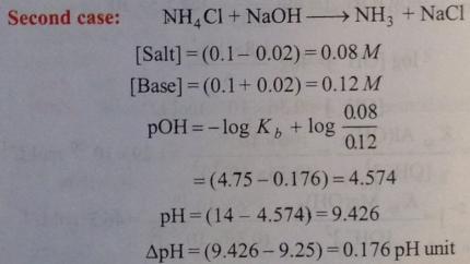 63 Ionic equilibrium dissociation constant