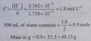 74 Ionic equilibrium dissociation constant