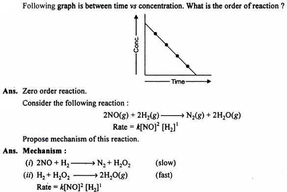 7a order of reaction