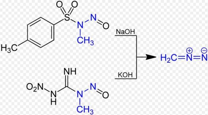 8 Diazomethane synthesis