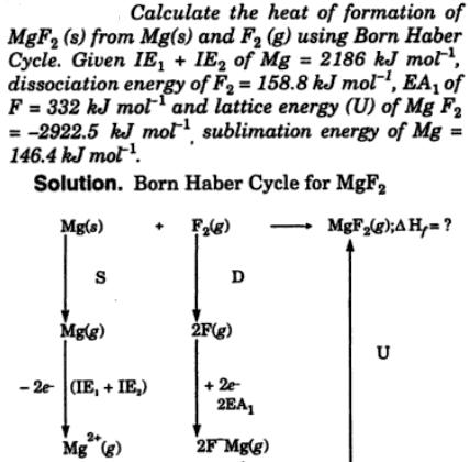 8 Heat od formation of MgF2 born Haber Cycle