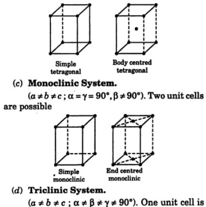 8 space lattice unit cell monoclinic