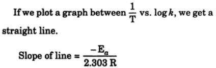 8 Temeperature dependence of chemical reaction arrhenius