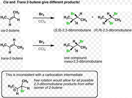 8 there are 3 enantiomers of CH3ChBrCHBr-CH3