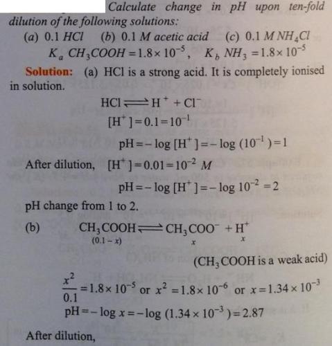 83 Ionic equilibrium dissociation constant