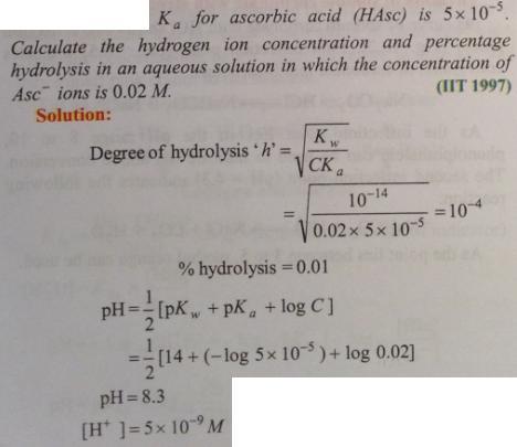 88 Ionic equilibrium dissociation constant