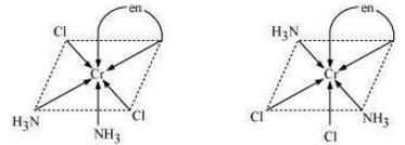 9.11 3 Co-ordination compound Std 12 CBSE