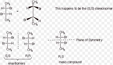 9 there are 3 enantiomers of CH3ChBrCHBr-CH3