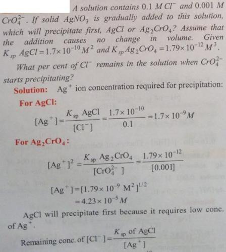 96 Ionic equilibrium dissociation constant