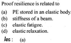 9a Proof resilience