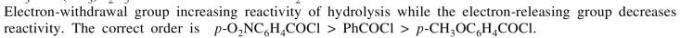 9b decreasing order of reactivity of hydrolysis
