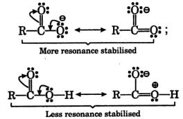 acid hydrolysis of esters are reversible while alkaline hydrolysis is not 2