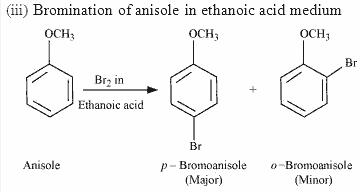 Bromination of anisole in ethanoic acid medium