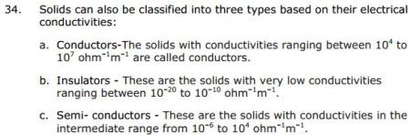 CBSE Solid State 18 Chapter 1 Concepts