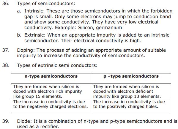 CBSE Solid State 20 Chapter 1 Concepts