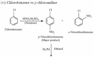 nitration of chlorobenzene