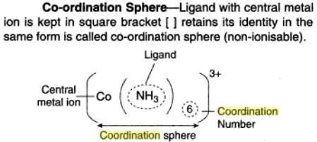 Co-ordination Sphere